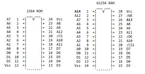 Diferencias entre 2364 y 62256