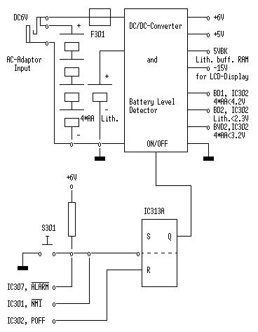 Diagrama de bloques de circuito de alimentación